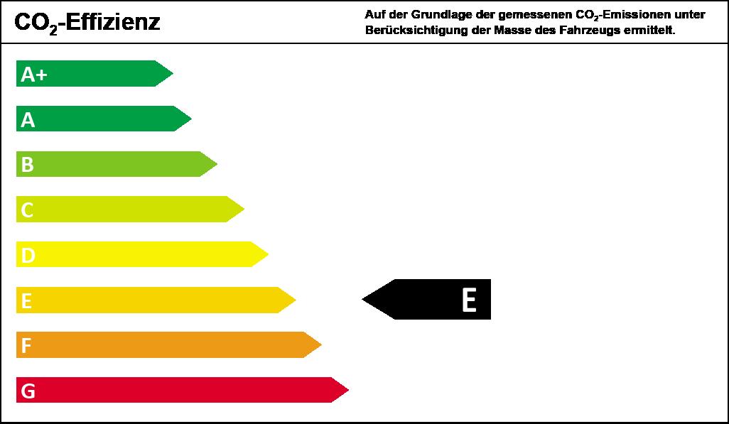 CO2-Effizienzklasse E